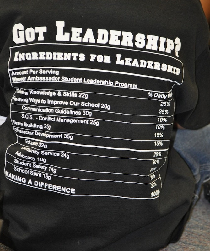 Kids Leadership Program