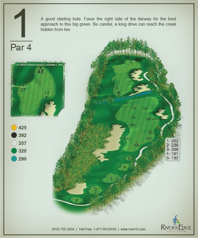 Rivers Edge Hole 1