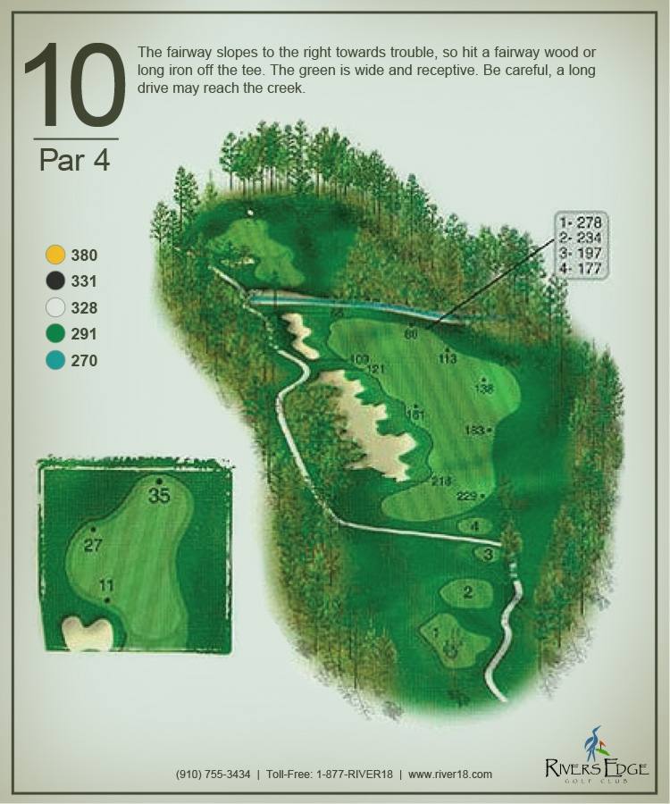 Rivers Edge Hole 10