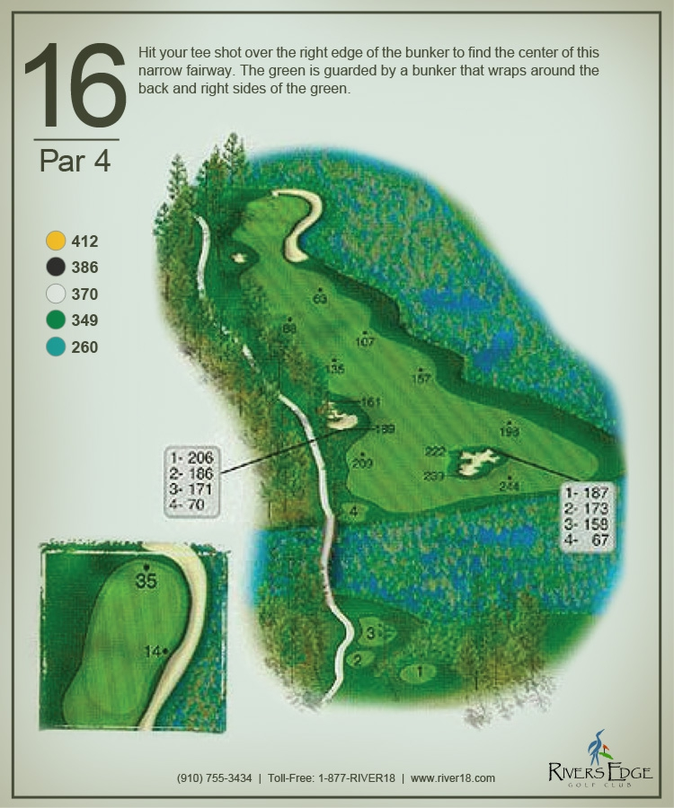 Rivers Edge Hole 16