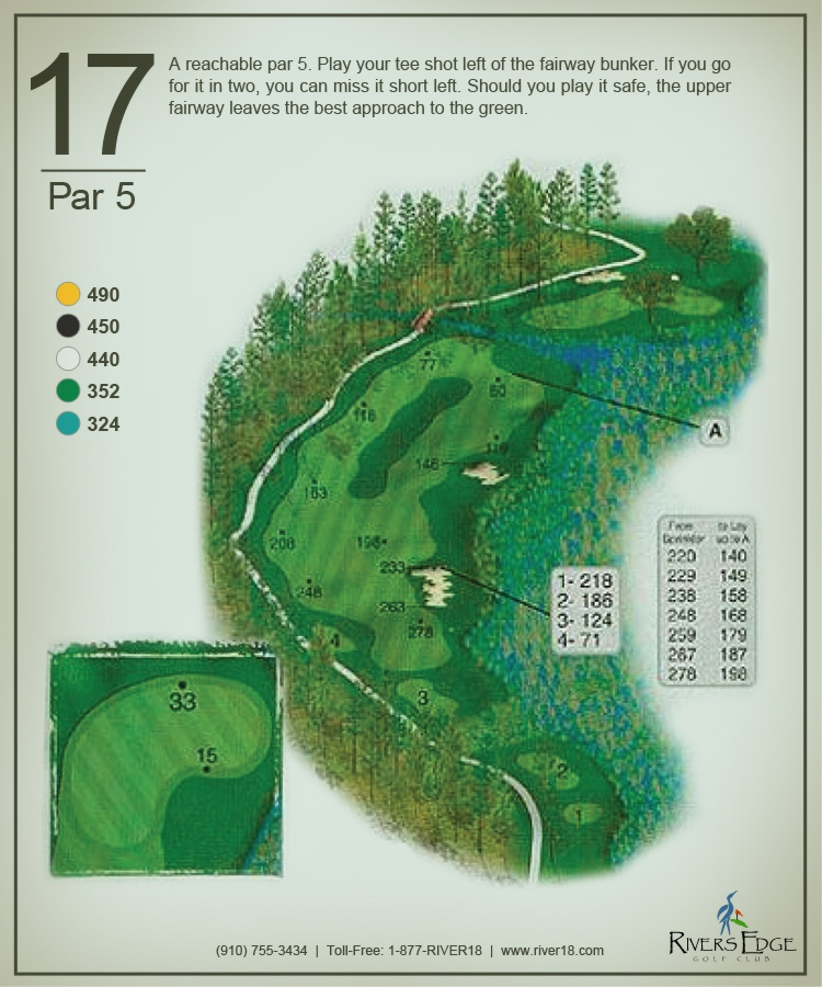 Rivers Edge Hole 17