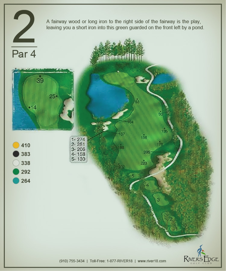 Rivers Edge Hole 2