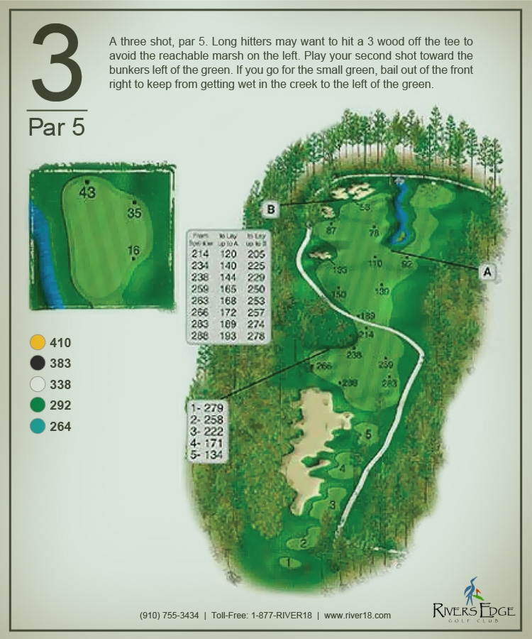 Rivers Edge Hole 3