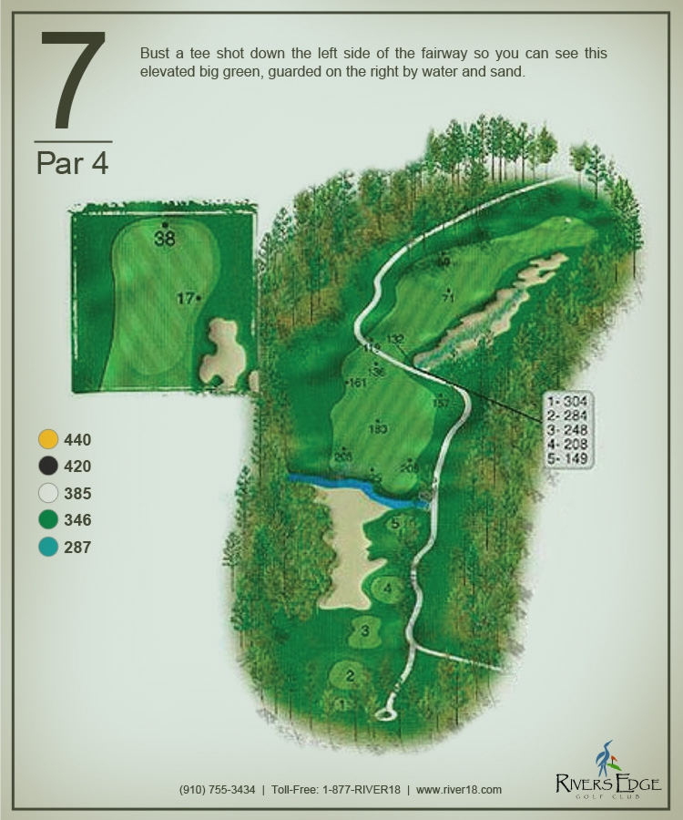 Rivers Edge Hole 7