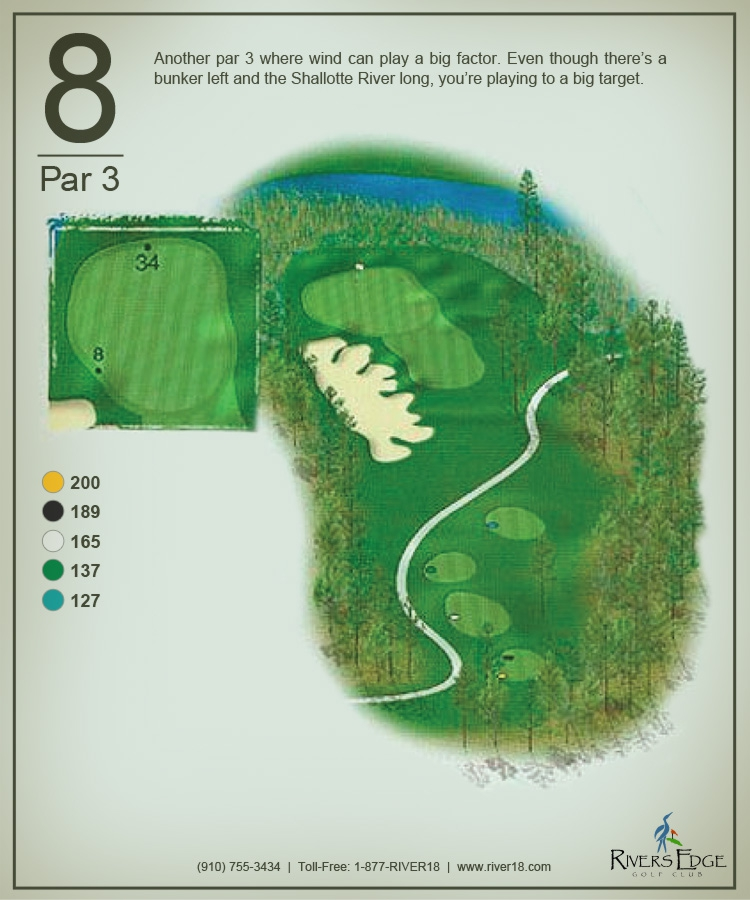 Rivers Edge Hole 8