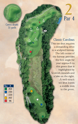 Playing Tips for the Par 4 2nd Hole