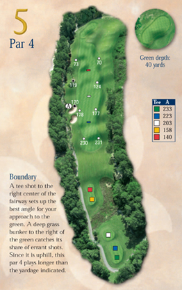 """Tips for Playing the Par 4 5th Hole """"Boundary"""""""