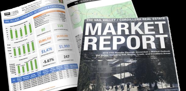 Vail Valley/Cordillera Real Estate Market Report YTD November 2019