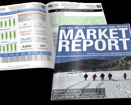 VAIL VALLEY/CORDILLERA REAL ESTATE MARKET REPORT OCTOBER 2020