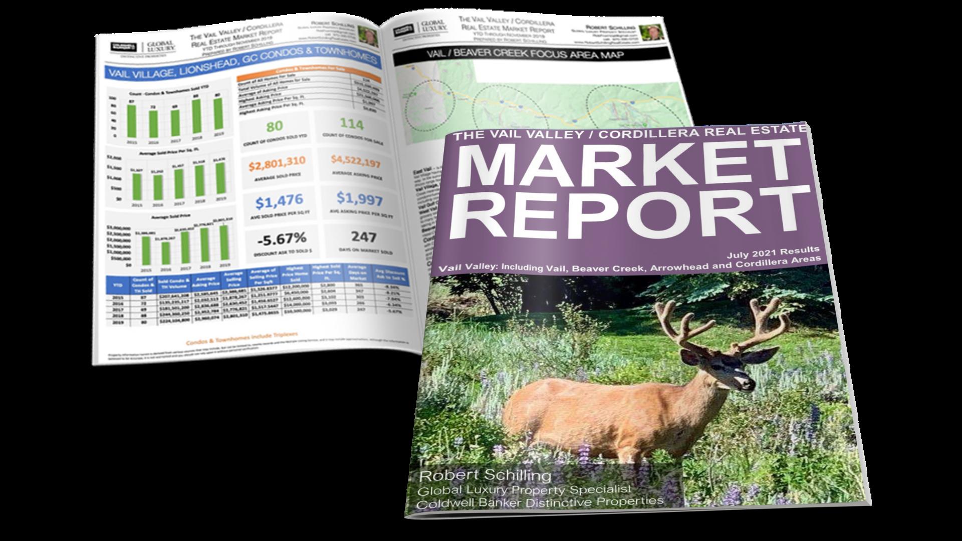 VAIL VALLEY/CORDILLERA REAL ESTATE MARKET REPORT JULY 2021