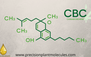 Cannabinoids like CBC