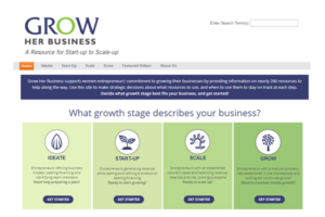 NWBC GrowHerBusiness