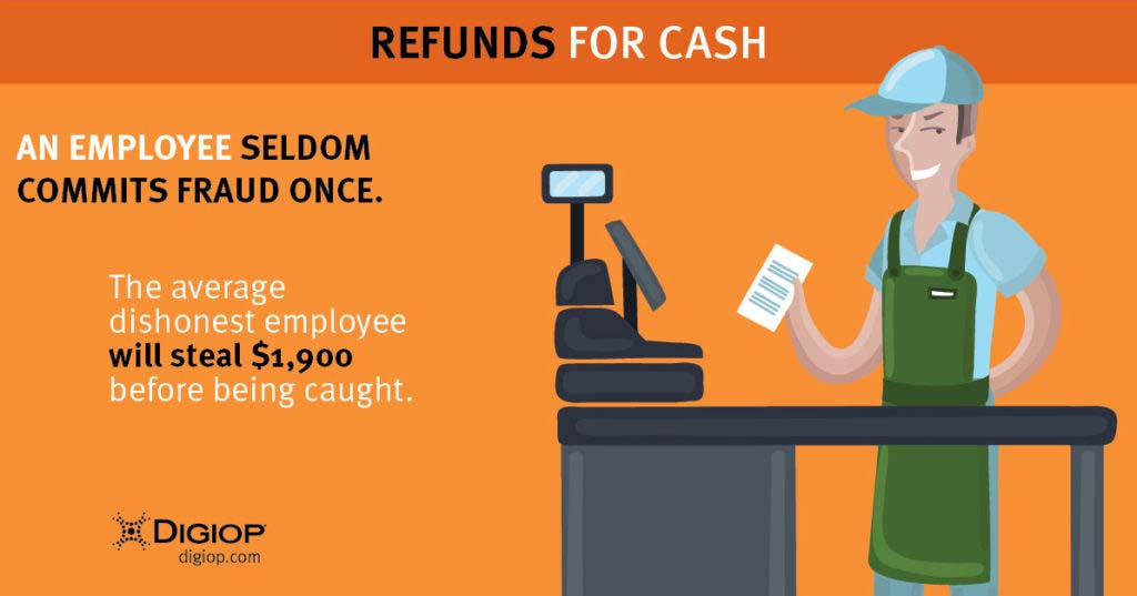 Refunds for Cash