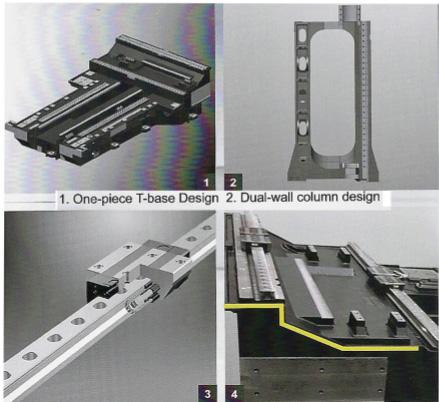 Caltec Concepts & Engineering