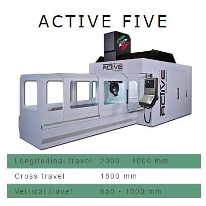 Active Five