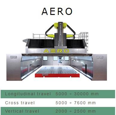 Aero Specs