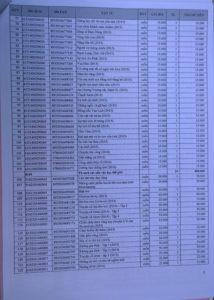list-of-books-a-3