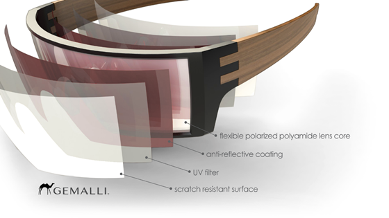 Gemalli Sunglasses, An Innovative Approached To Eyewear For Men
