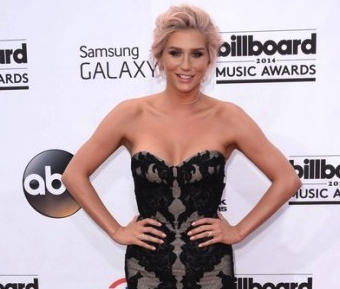 KE$HA's Fab Five 2014 BILLBOARD Dress Design By Ines Di Santo