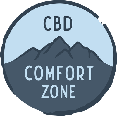Shop CBD Solutions Online