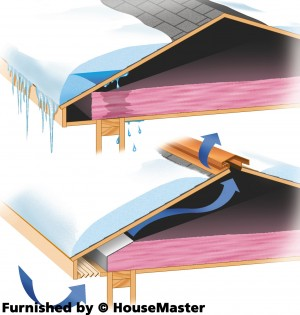 What Causes Ice Dams and How You Can Prevent Them