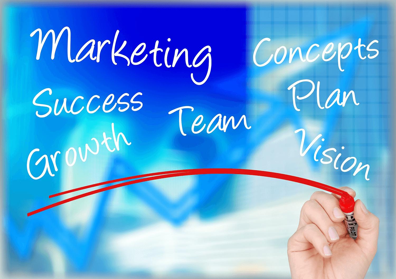 maketing-digital-é-parte-do-seu-negócio-e-branding!