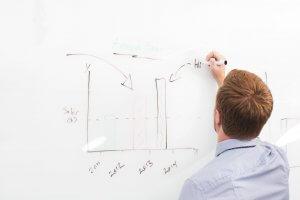 O OLAP surgiu com o objetivo de propiciar a capacidade analítica dentro da corporação, além de facilitar seu entendimento.