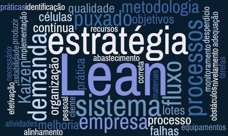 Estratégia Lean: conceitos fundamentais