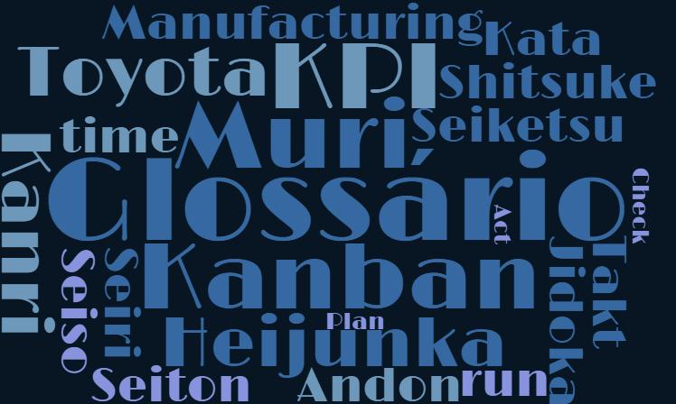 Glossário Lean