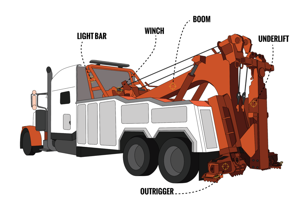 heavy duty wrecker anatomy