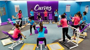 Curves Prices
