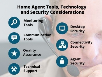 Seven Capabilities You Must Have with Home Agents