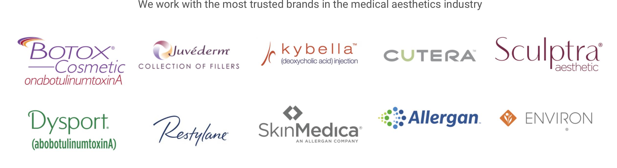 Renew Brands