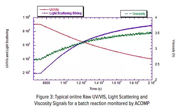 ACOMP Tech Note Figure 3