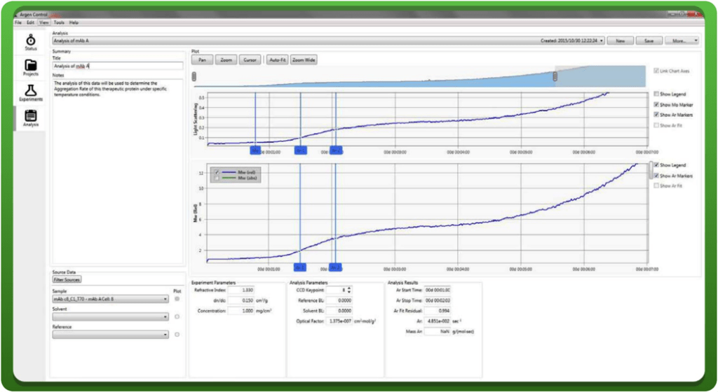 Figure 4: The ARGEN Control software interface is an intuitive, easy to use, all-inclusive platform that enables users to: quickly check on sample status, calculate Aggregation Rates and manipulate experimental stressor parameters in real time.