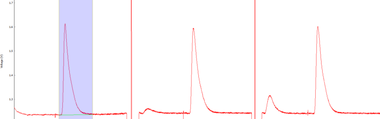 Figure 1: Raw ACOMP detector signal