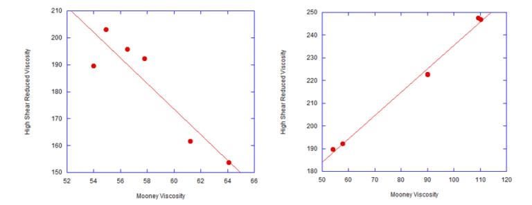EPDM Figure 2