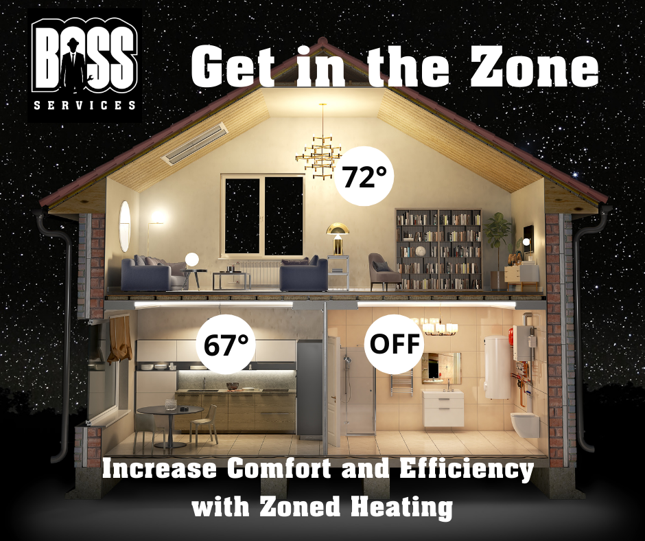 get in the zone with zone heating
