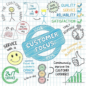 Why use a CRM for Customer Service?