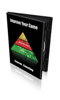 Coerver Coaching: Improve Your Game DVD