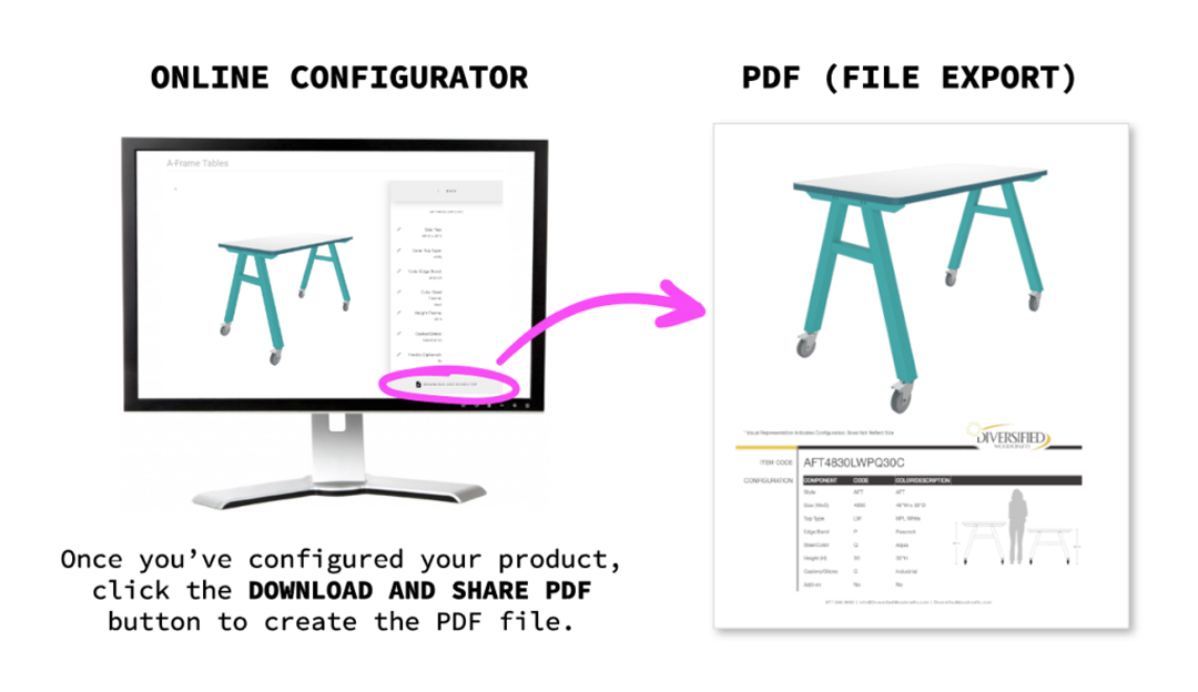 Simplifying the Enormity of Product Customization