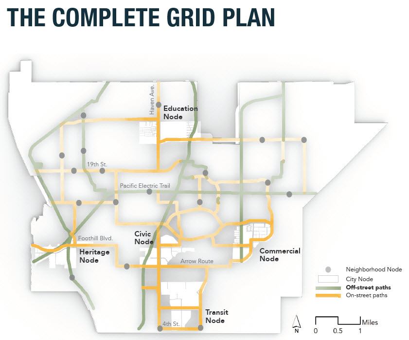 The Complete Grid Plan for Rancho Cucamonga