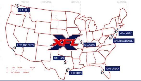 XFL Cities