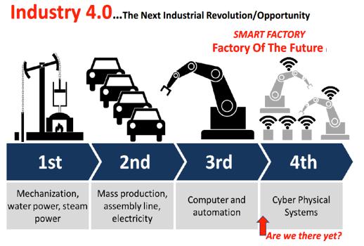 factory revolution
