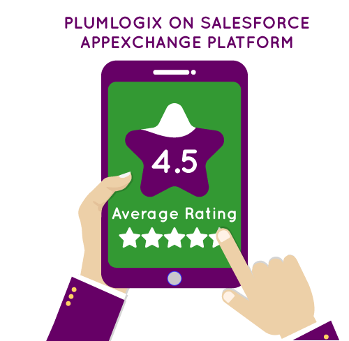 Plumlogix on salesforce appexchange