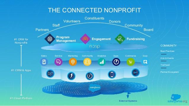 Nonprofit Success Pack.