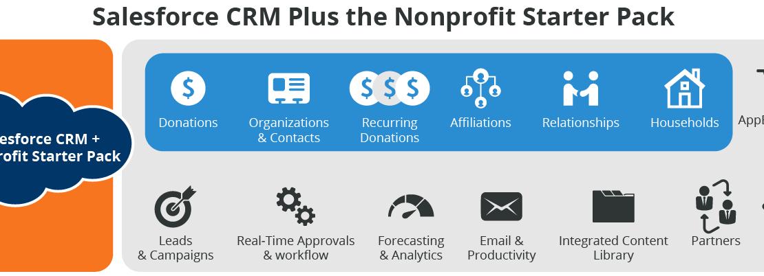 salesforce nonprofit success pack
