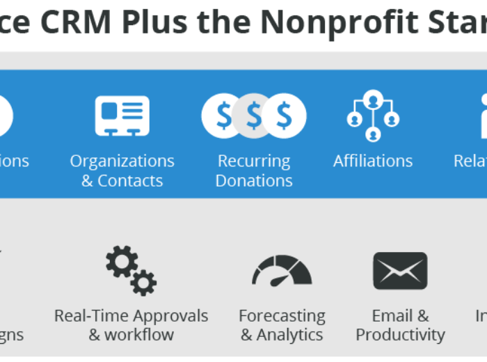 salesforce nonprofit success pack