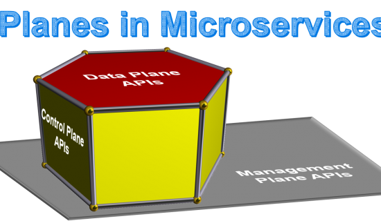 A Design-based Approach to Microservices and APIs
