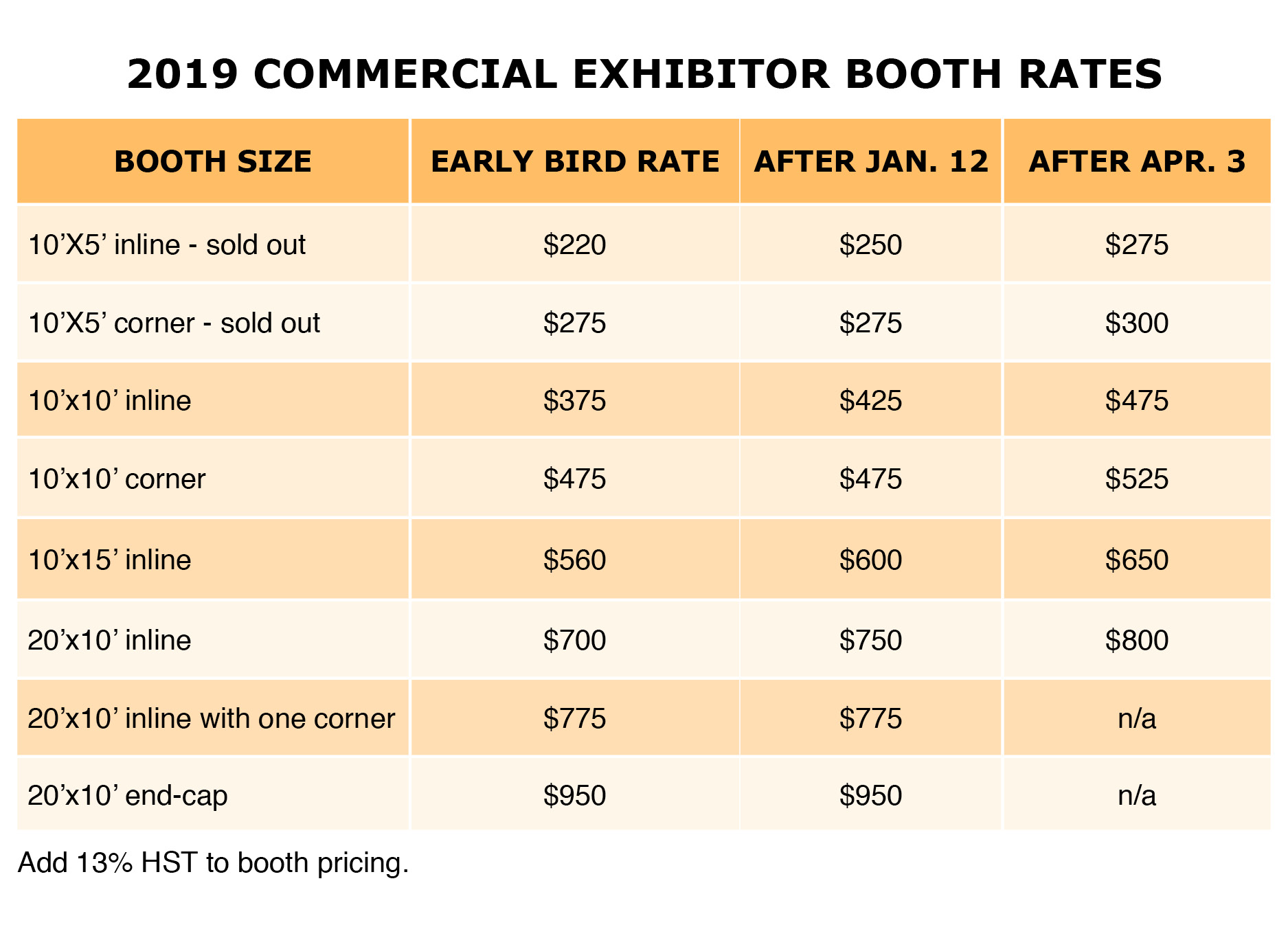 2019 Commercial Booth Rates